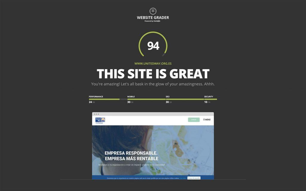 Optimización web para United Way España